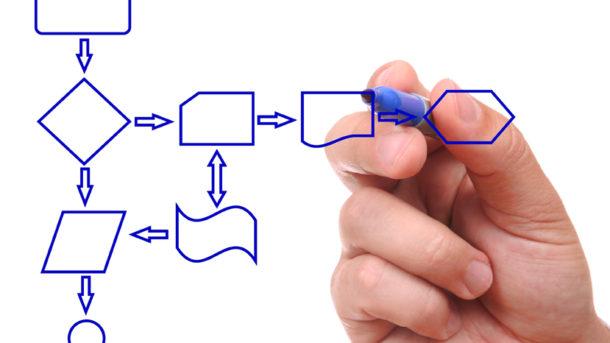 Biznes processy crm sistemy