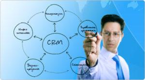 CRM в рекламе