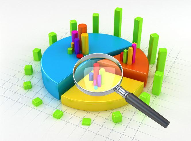 Факторный анализ прибыли от продаж
