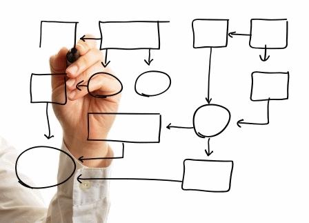 Анализ эффективности продаж