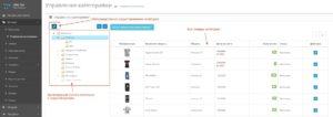 OpenCart управление заказами