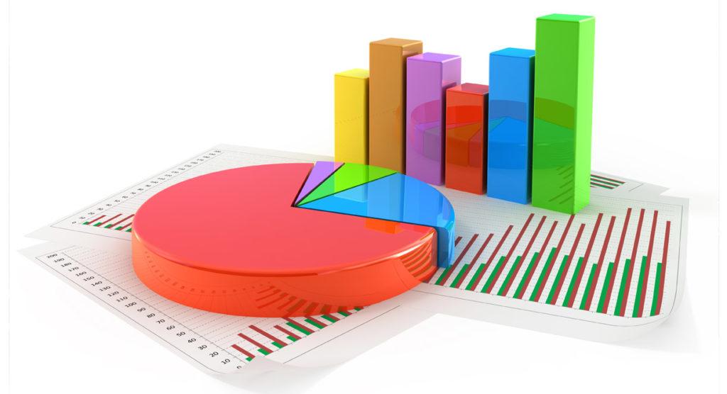 Как сделать анализ продаж магазина?