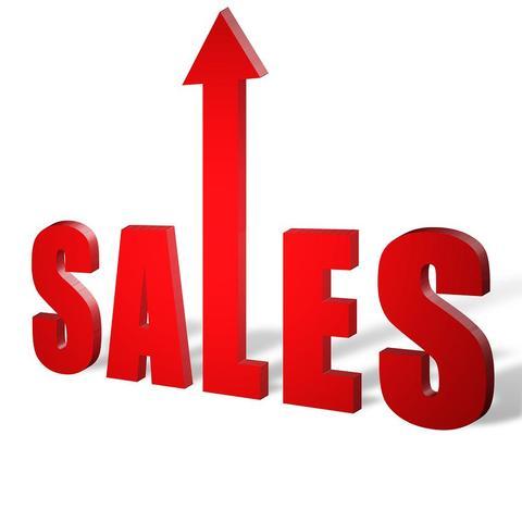 Анализ объема продаж