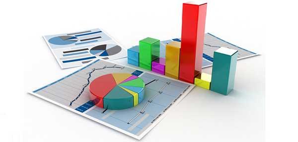 Анализ товара организации