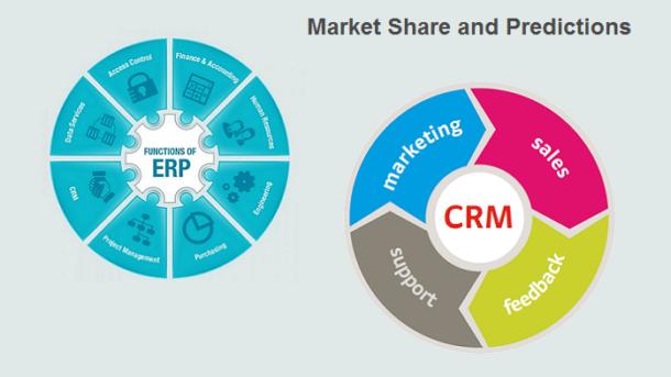 ERP и CRM системы