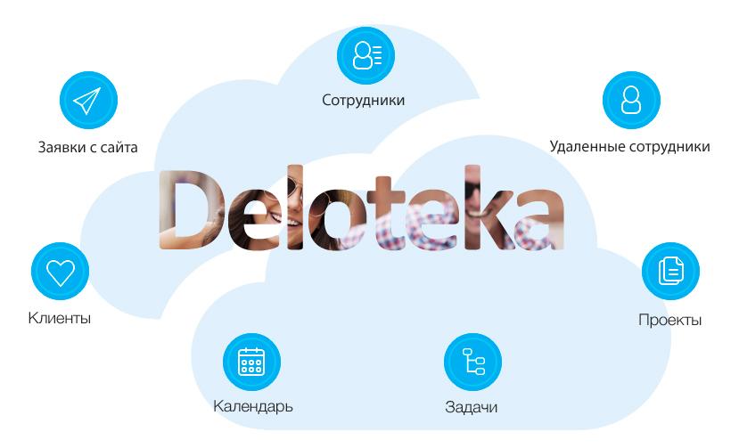 Deloteka