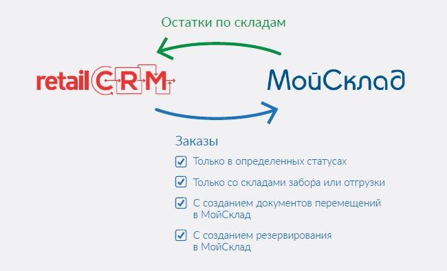 МойСклад CRM