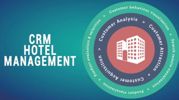 CRM для отелей и гостиниц