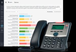 amoCRM телефония