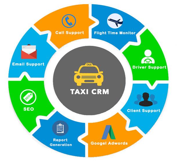 Преимущества от внедрения CRM для такси фото