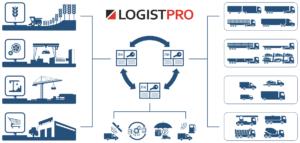 LogistPro фото
